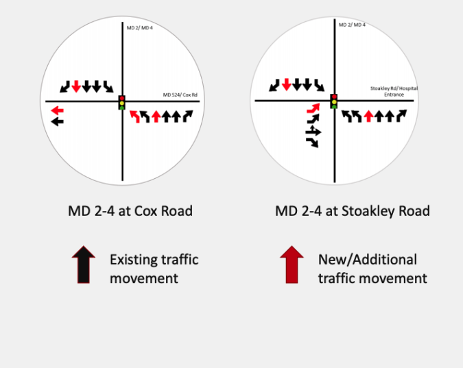 Traffic Plan Cox Rd